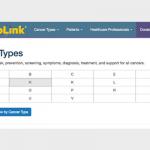 OncoLink: cancer types