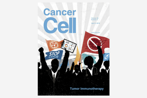 A Comprehensive Pan-Cancer Molecular Study of Gynecologic and Breast Cancers