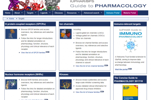 Guide to Pharmacology